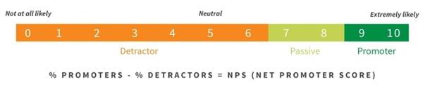 net-promoter-score
