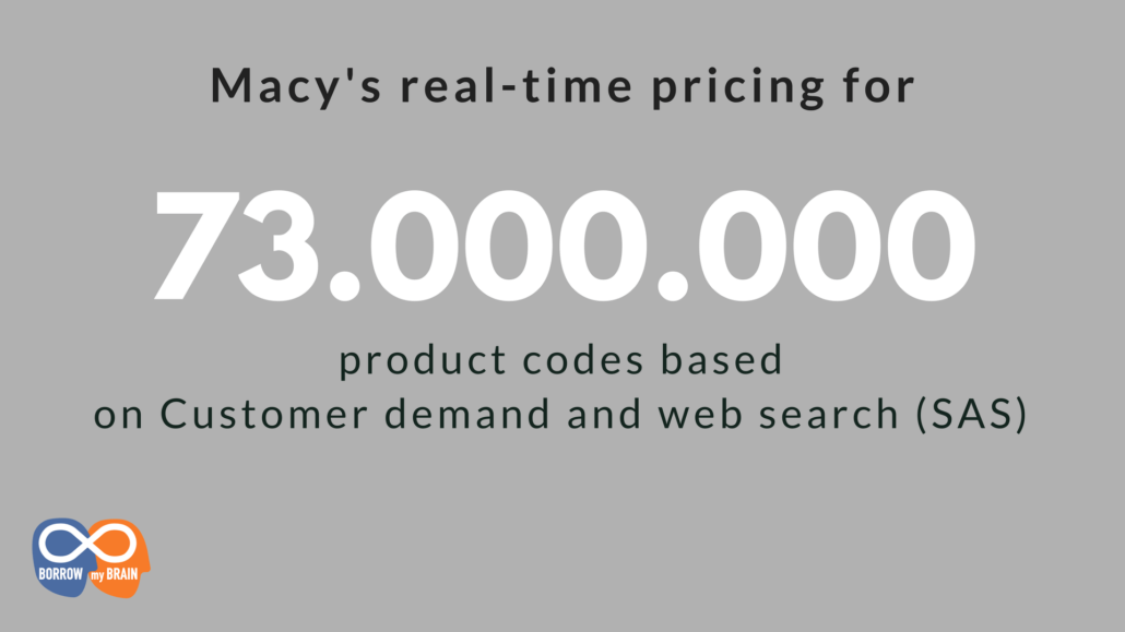 big-data-macy-realtime-pricing-example-1030x579